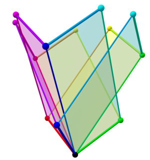 Tree of weak orderings in concertina cube 160.png