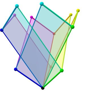 Tree of weak orderings in concertina cube 280.png