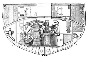 USS Chicago (1885) - Image: USS Chicago (1885) engine