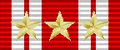 VNM Order of Independence.PNG
