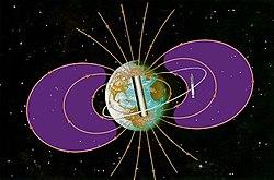 I problemi causati dalle fasce di Van Allen, le novità della sonda Dawn ed i problemi della sonda Juno