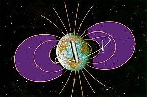 Radioaktive Dating-Astronomie