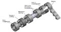 Verschiedene Designs Aufbau Stator EC Motoren.png