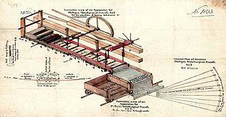 Australian patent law - Victorian patent 1033,(1867)