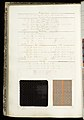 Weaver's Thesis Book (France), 1893 (CH 18418311-27).jpg