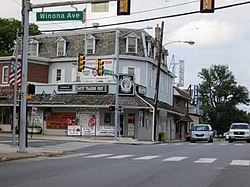 Corner of Winona and Chester Pike (Facing the Davis' Trading Post)