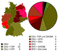 Zusammensetzung des Bundesrat 2010 11.png