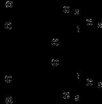 Struktur von Methylon