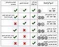 شرح المشاع الابداعي - Creative commons.jpg