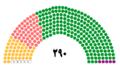 کرسی های مجلس ششم.png
