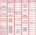 マツダ5チャンネル体制.png