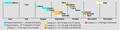 2001 ATL timeline.png
