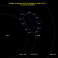 2010TK7 Viwe form plar coordinates.png