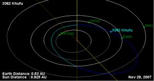 3362 Khufu - Image: 3362 Khufu orbit (10 29 07)