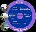AS5300 Overview Pic.jpg