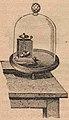 Acústica elemental (1892) (Fig. 5).jpg