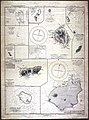 Admiralty Chart No 1936 Islands in the North Pacific Ocean, Published 1849.jpg