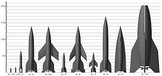 Aggregat (rocket family) - Aggregat rockets compared