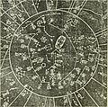 Archives des sciences physiques et naturelles (1919) (14595469397).jpg