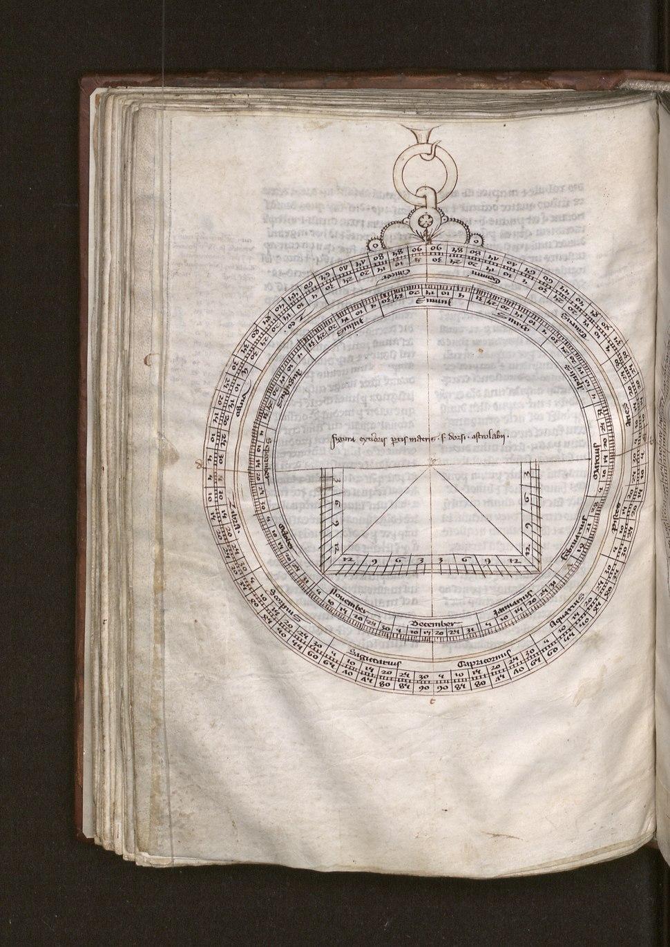 Astrolabium Masha'allah Public Library Brugge Ms. 522