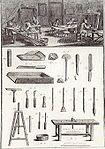 Atelier von Rahmenmachern und deren Werkzeuge im 18. Jahrhundert.jpg