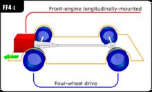 220px Automotive diagrams 09 En - Ходовая часть автомобиля луаз