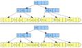B+-Tree-remove-2.png