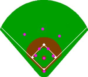Baseball positioning - Image: Baseballpositioning shallow
