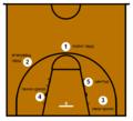 Basketball Positions bg.png