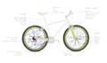 Bicycle diagram2-focusonwheels2-fr.png