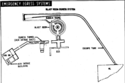 Blast room diagram