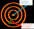 Bohr atom model occitan.png