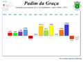 Braga 208.PNG