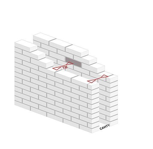 CAVITY WALL TIE Model