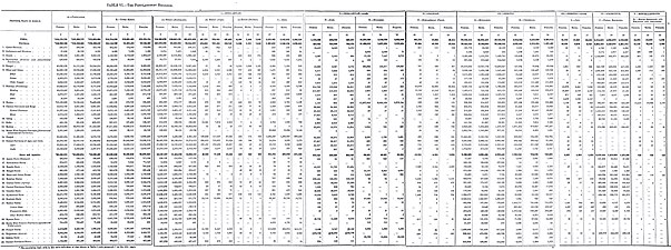 Census of British India by religion, 1921.jpg