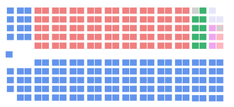 17th Canadian Parliament - The initial seat distribution of the 17th Canadian Parliament