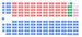 Chambre des Communes 1930.png