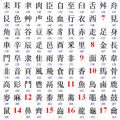 Chinese Radicals (127 to 214).png