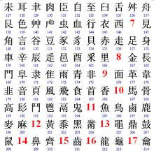 Liste der asiatischen Emoticons