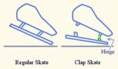 DeWiki > Wintersportart > Geschichte des Eisschnelllaufs