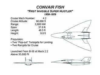 Convair Kingfish - Fish design (1958–59)