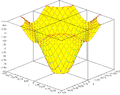 Crosshatch 3D plot showing nodes.PNG