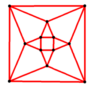 Archimedean graph - Image: Cuboctahedral graph