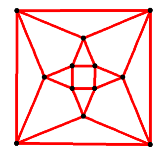 Archimedean graph - Image: Cuboctahedral graph