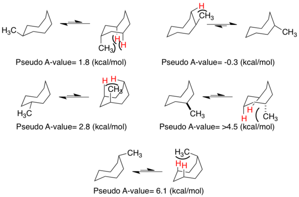 Cyclooctane Figure 2.png
