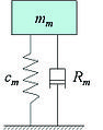 Damped Mechanical Oscillator.jpg