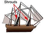 Diagram of shrouds on a 16th-century tall ship.jpg