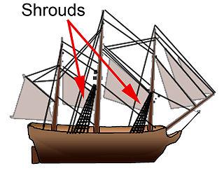 Shroud (sailing) Part of sailing ship