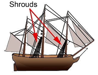 Shroud (sailing) - Shrouds as they might have looked on a late 18th-century tall ship.