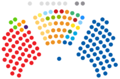 Distribution-of seats-in-Croatian-Parliament-26-December-2015.png